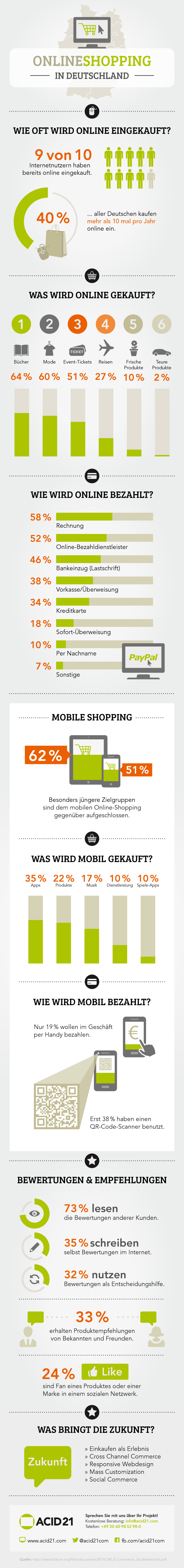 infografik online shopping in deutschland ein. Black Bedroom Furniture Sets. Home Design Ideas